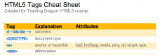 HTML5 Cheat Sheet image